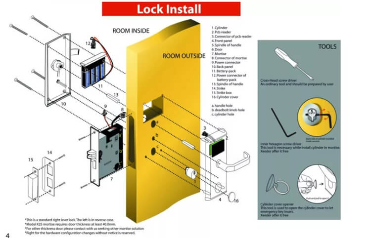 Key Card Door Lock for Hotels SL 8011 Series installing - RFID Security Commercial Card Swipe Door Locks For Home SL-HL8011-8