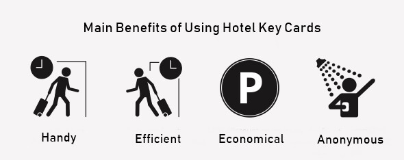 PERKNOMICS city47 ING - What are hotel key cards and how do hotel key cards work?
