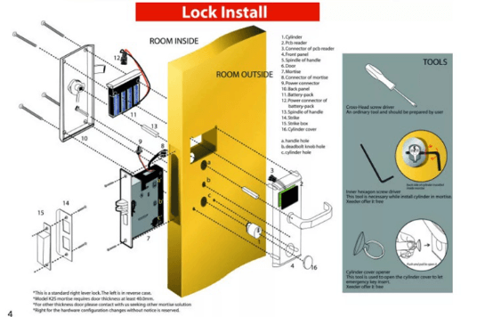 RFID Hotel door lock installation guide - Hotel door locks installation guide and video instruction
