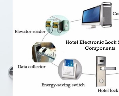 Hotel Electronic Lock System Components 2 495x398 - What are hotel key cards and how do hotel key cards work?