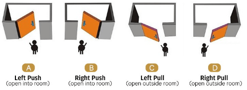 left hand opening and right hand opening hotel locks - Replace Door Lock for Hotel Rooms: What Factors Need to be Considered?