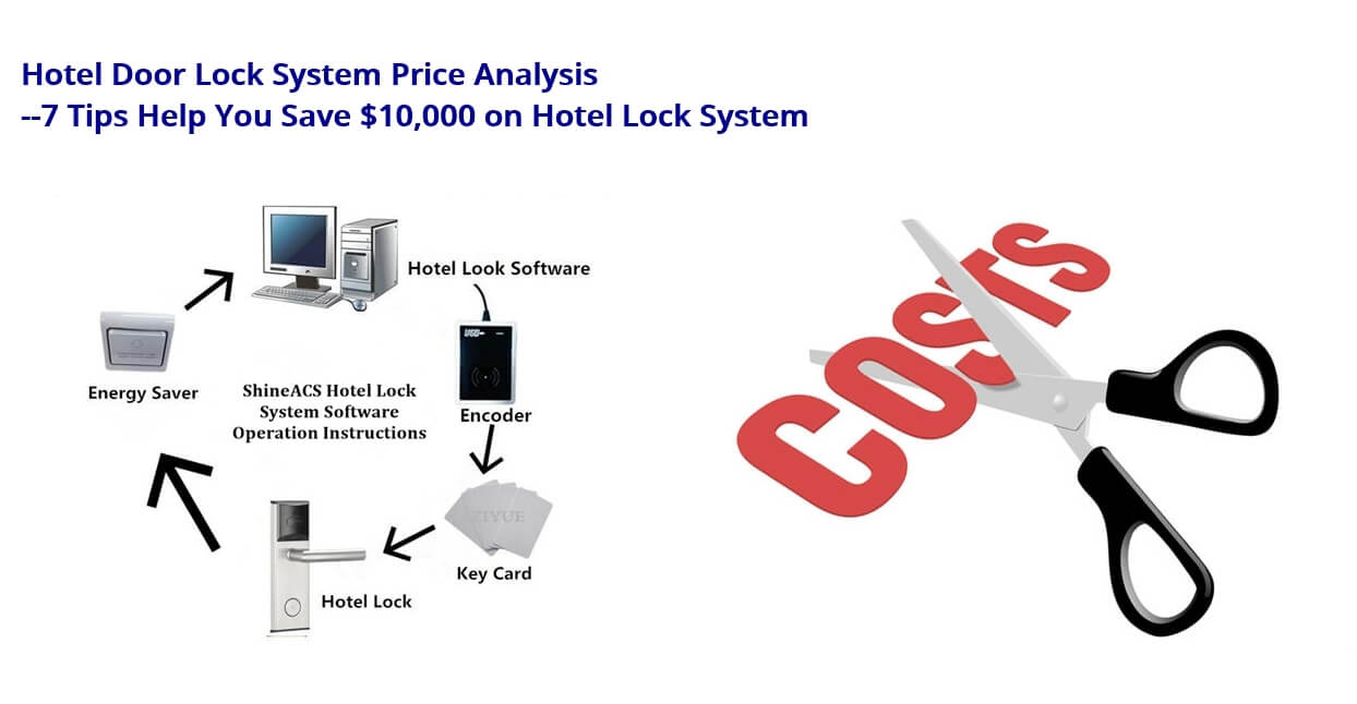 Hotel Door Lock System Price Analysis 7 Tips Help You Save 10000 on Hotel Lock System - BUYER GUIDE-Hotel door lock system how it works completely