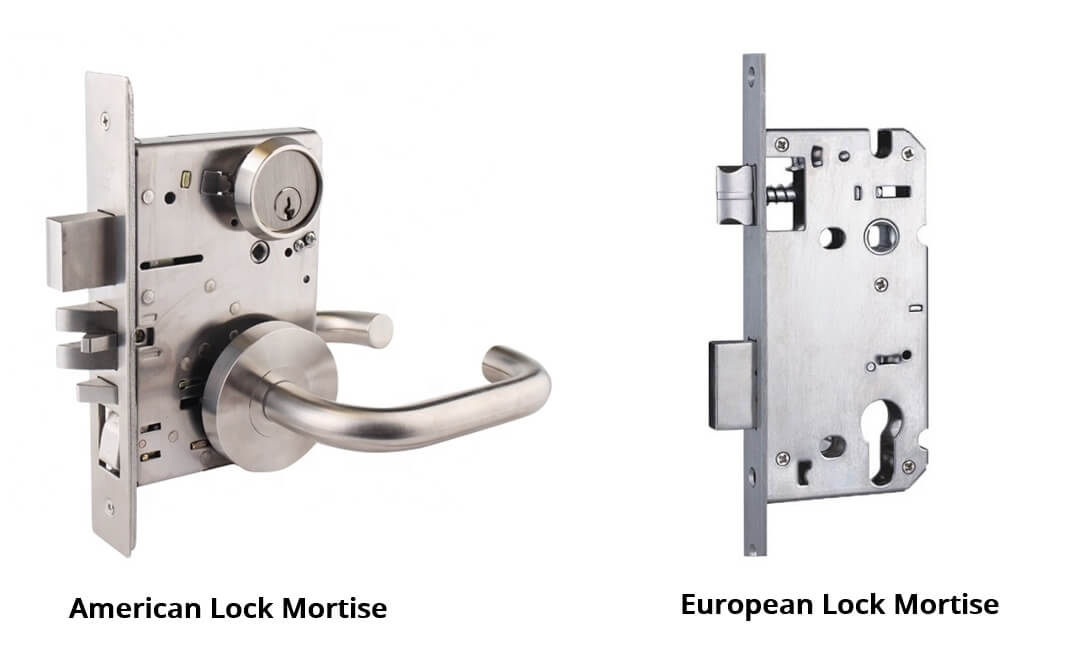 Hotel Lock Price by Different Lock Mortise - Hotel Door Lock System Price Analysis: 7 Tips Help You Save $10,000 on Hotel Lock System